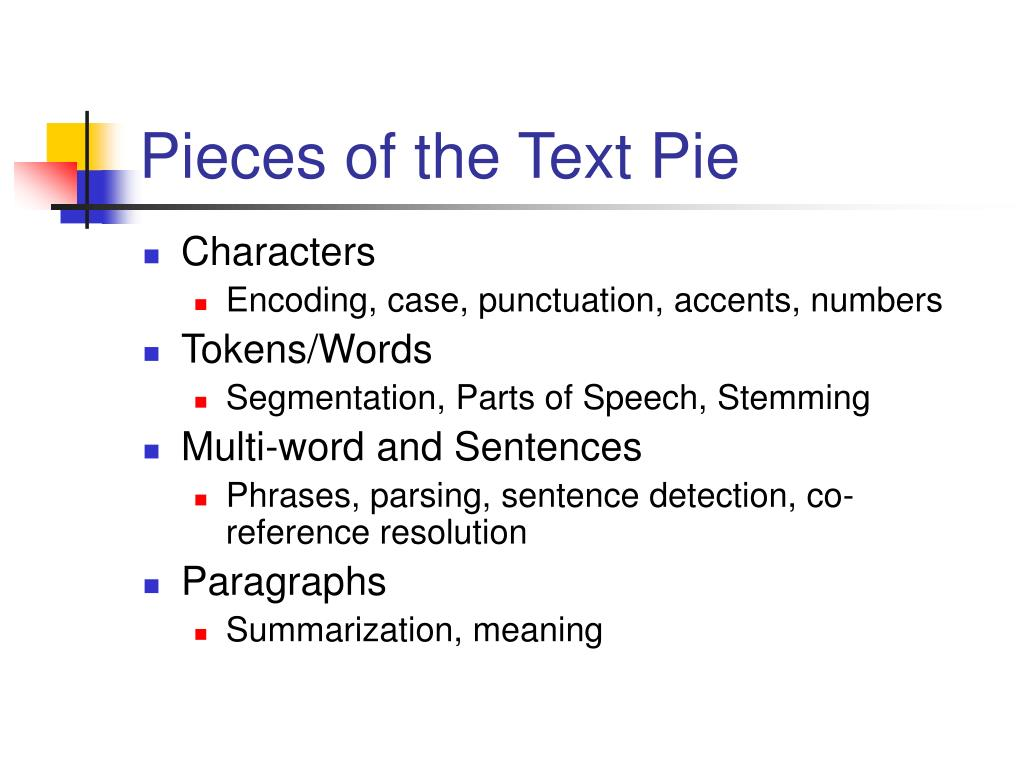 Pieces of the Text Pie