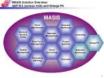 masis solution overview sap r 3 version 4 6b and omega ps