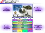supporting operations an enterprise view