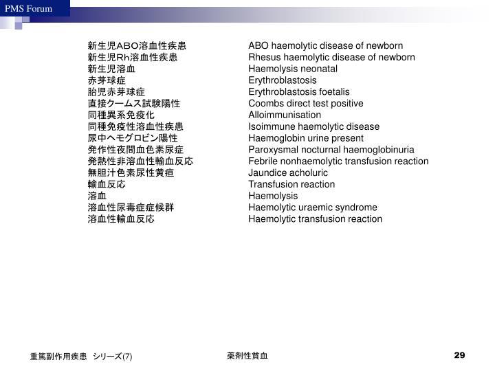 重篤副作用疾患シリーズ( 7 ) 薬剤性貧血 - PowerPoint PPT Presentation