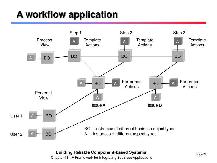 A workflow application