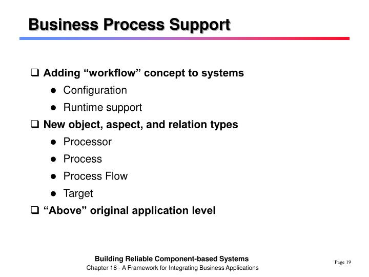 Business Process Support