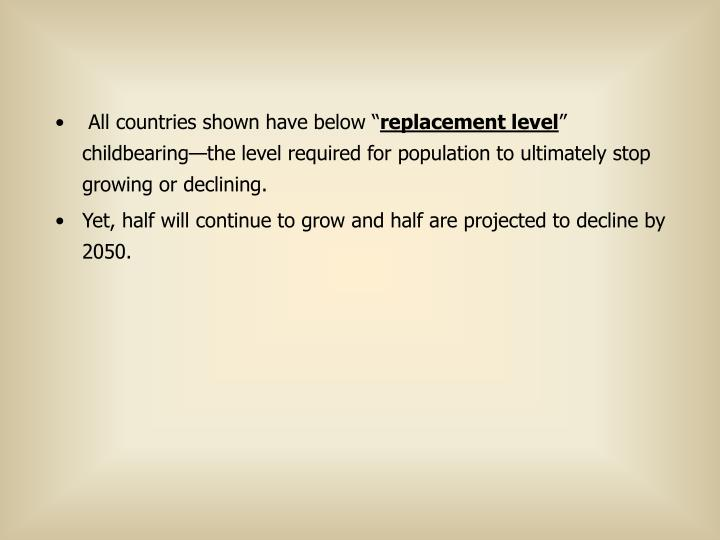 """All countries shown have below """""""