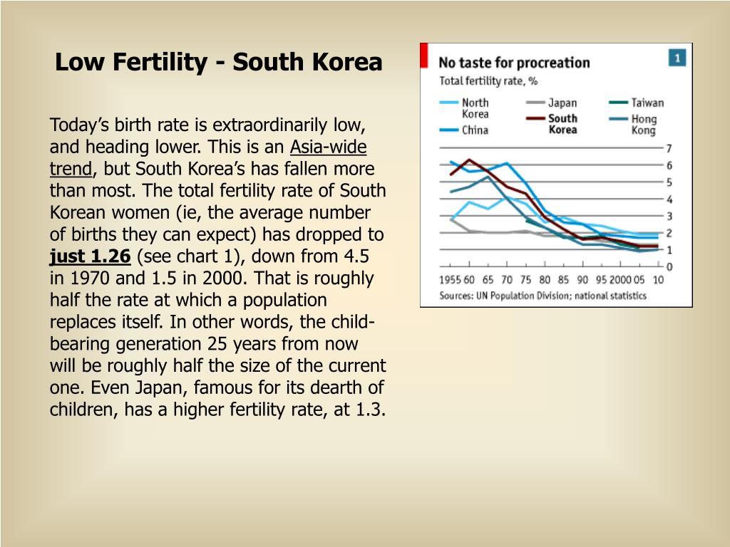 Low Fertility - South Korea