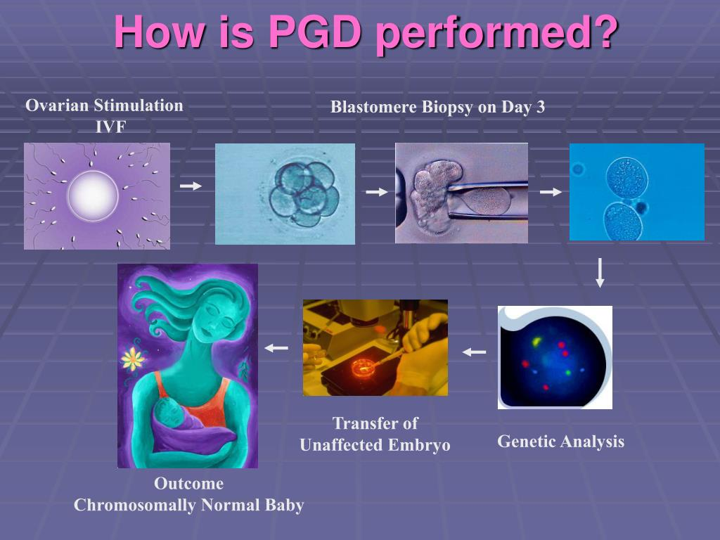 How is PGD performed?