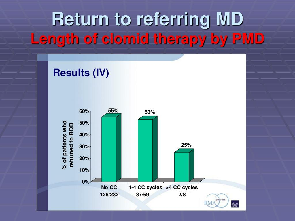 Return to referring MD