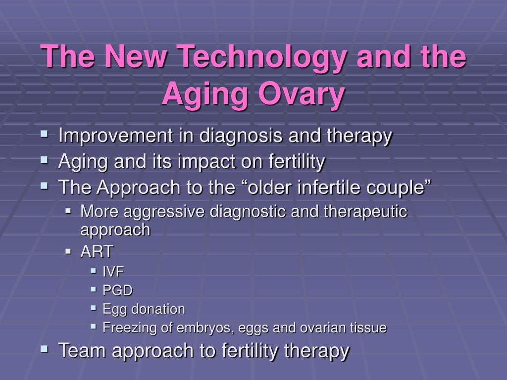 The New Technology and the Aging Ovary