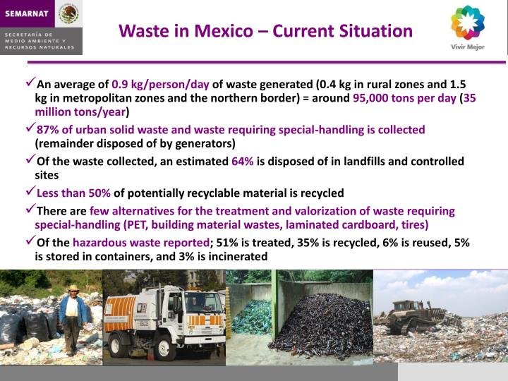 Waste in Mexico – Current Situation