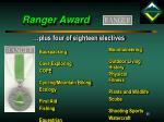 ranger award1