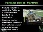 fertilizer basics manures30