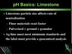 ph basics limestone19