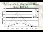 age specific fertility rates of hong kong 1971 2004