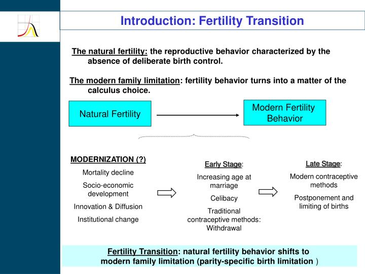 The natural fertility: