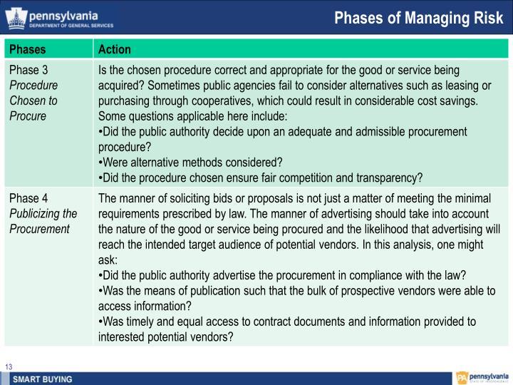 risk management in procurement process pdf