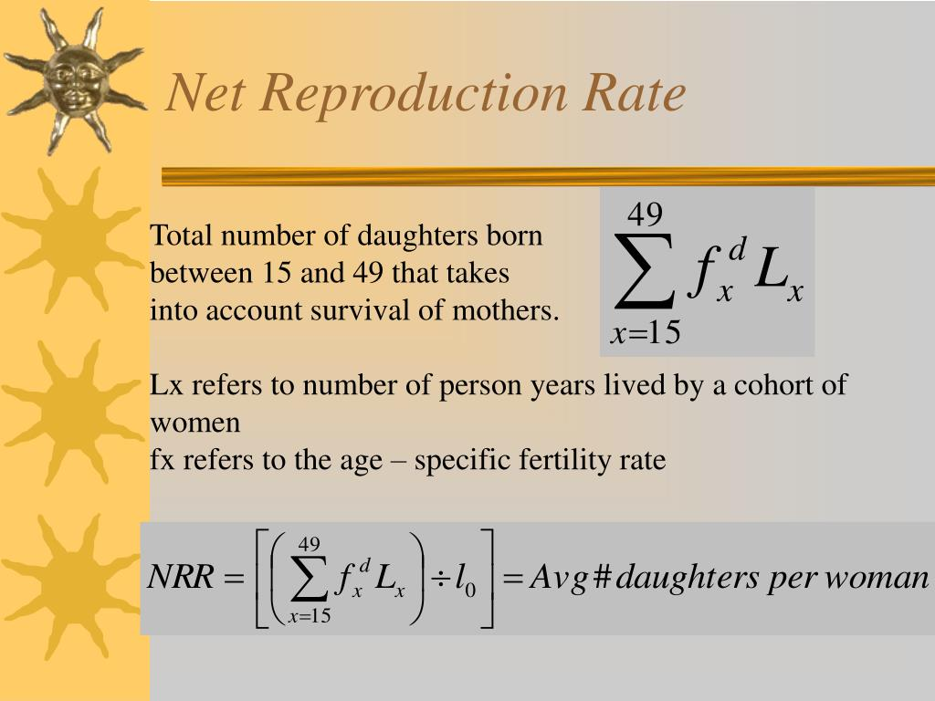 Net Reproduction Rate