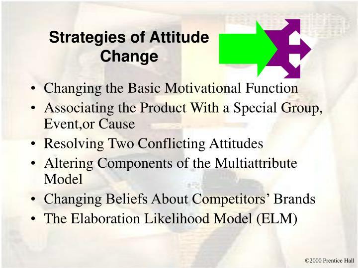 Strategies of Attitude Change