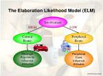 the elaboration likelihood model elm