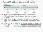 format ip address dan network masks