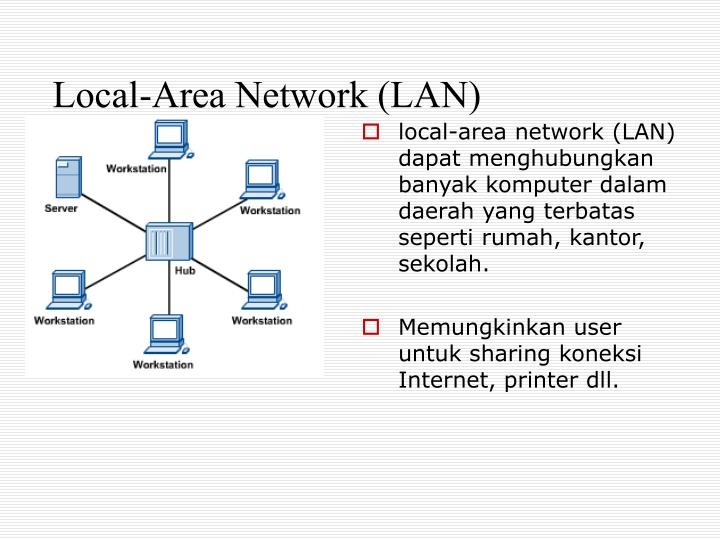 topic local area network lan essay - wireless local area networks a wireless local area network (lan) is a flexible data communications system implemented as an extension to, or as an alternative for, a wired lan it uses radio frequency (rf) technology, to transmit and receive data over the air, minimizing the need for wired connections.