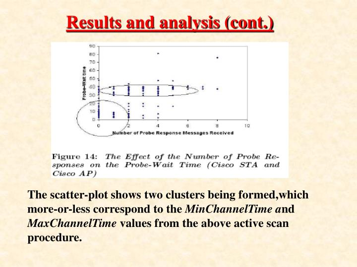 Results and analysis (cont.)