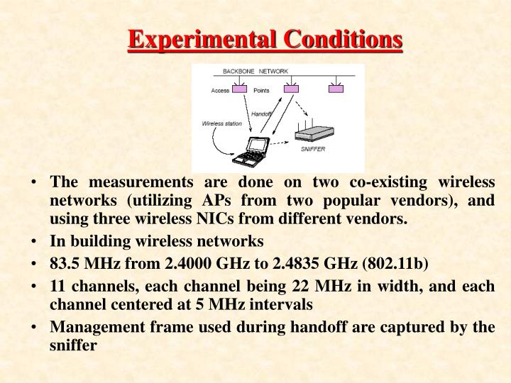 Experimental Conditions