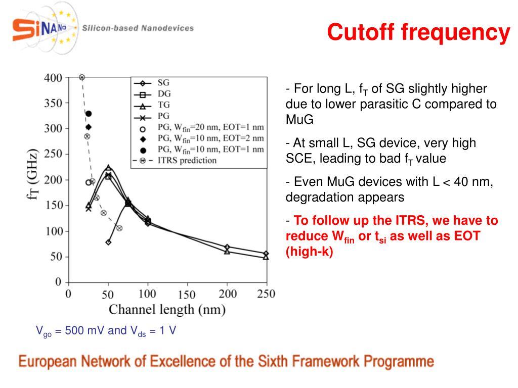 PPT - FinFET: a mature multigate MOS technology? A wideband