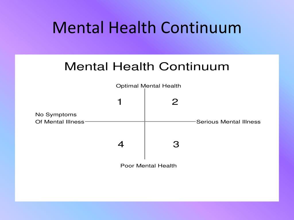 Mental Health Continuum