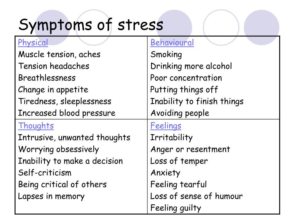 Symptoms of stress
