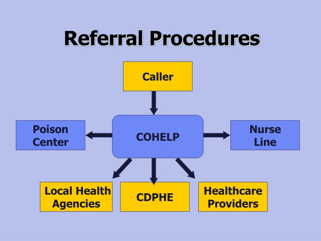 Referral Procedures