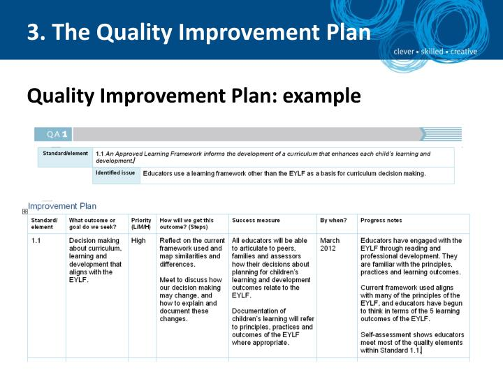 quality improvement plan final The quality improvement committee and utilization review committee are the two key committees charged with implementation and oversight of the qi/qa program, and regularly collaborate to integrate and present current data into the quality improvement committee's review process and formulation of.