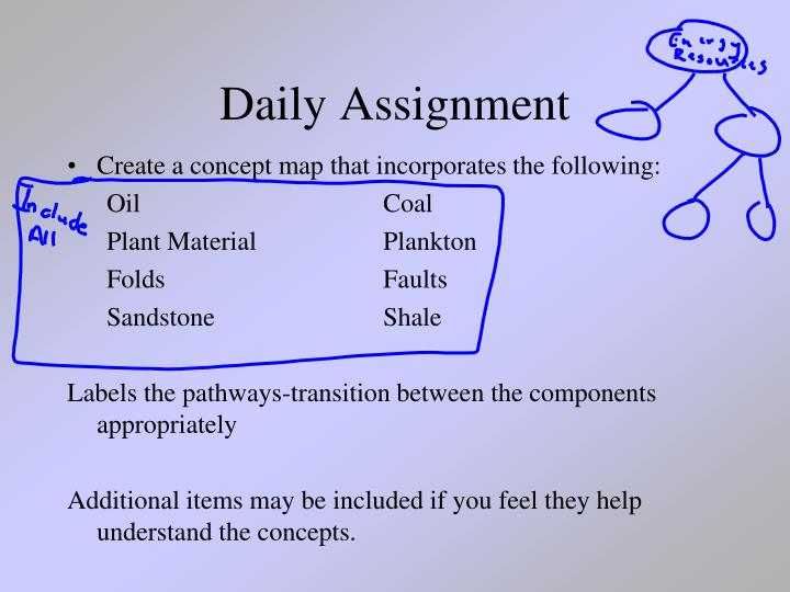 Daily Assignment