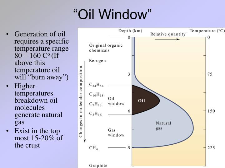 """""""Oil Window"""""""