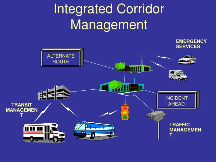 Ppt Integrated Corridor Management Powerpoint