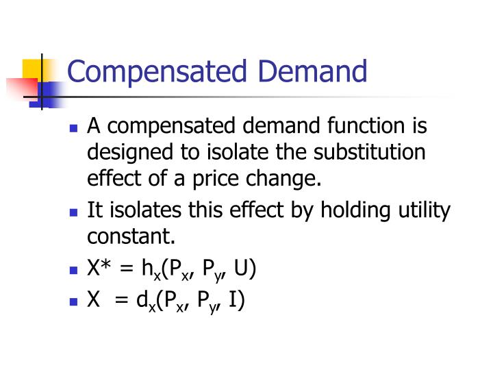 Compensated Demand