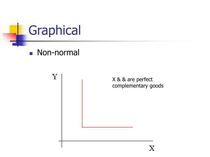 X & & are perfect