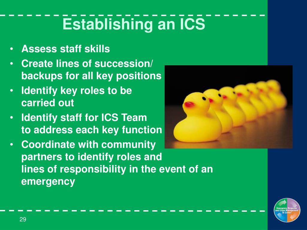 Establishing an ICS