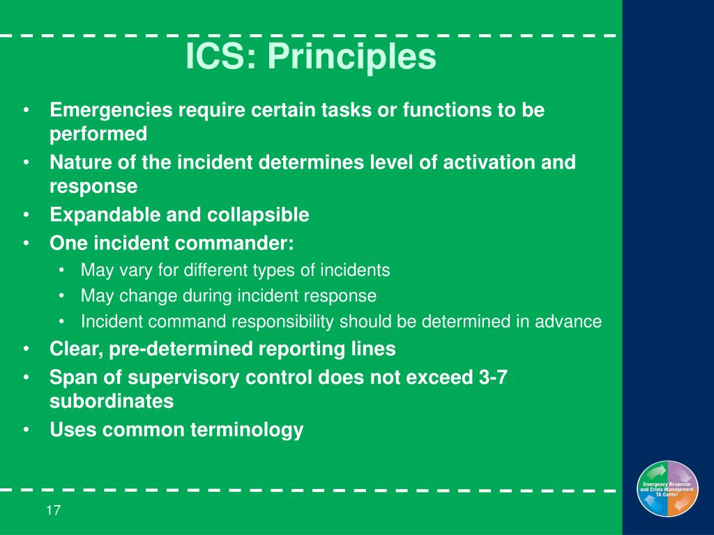 ICS: Principles