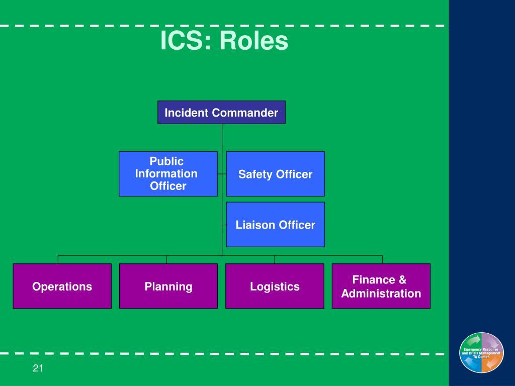 ICS: Roles