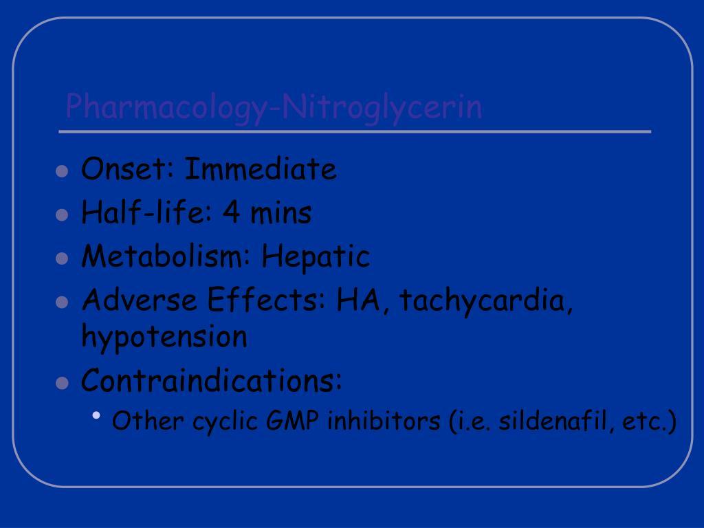 Pharmacology-Nitroglycerin