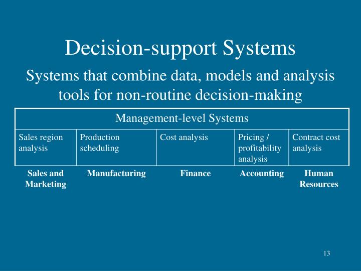 Decision-support Systems