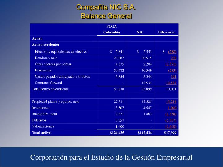 Compa a nic s a