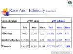 race and ethnicity continue