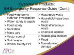 overview of products eh emergency response guide cont41