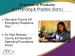 overview of products eh planning practice cont43