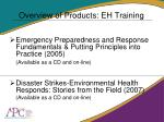 overview of products eh training