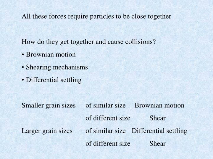 All these forces require particles to be close together