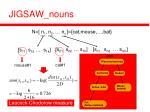 jigsaw nouns10
