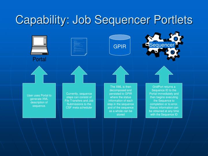 Capability: Job Sequencer Portlets