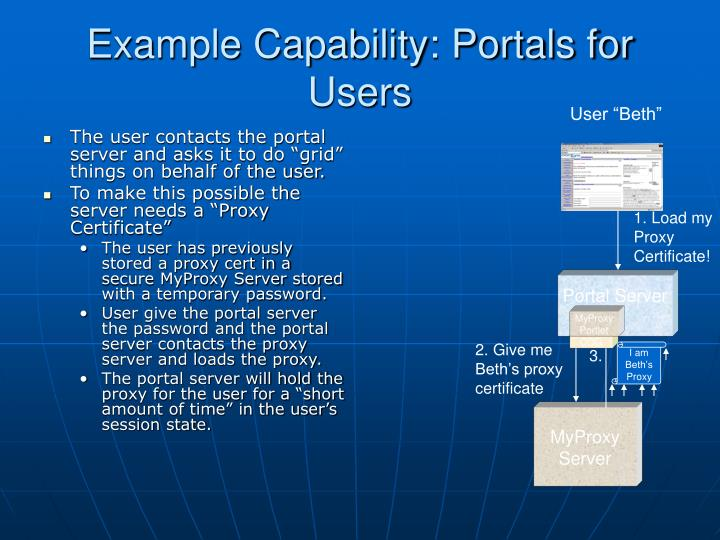 Example Capability: Portals for Users