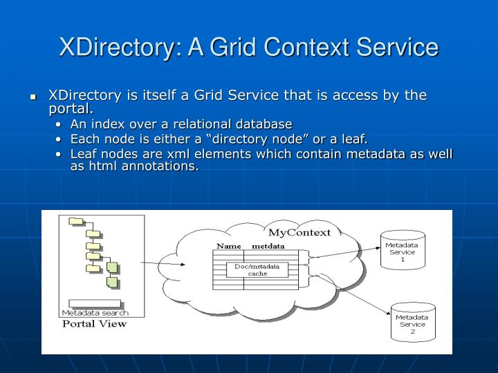 XDirectory: A Grid Context Service